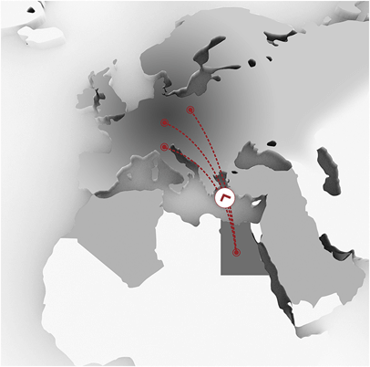 MBE - Importing from Egypt/Mena-Region